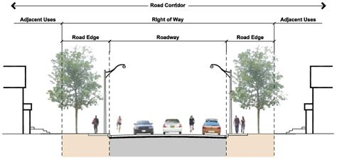 Road Section by 5 0 Planning Design Guidelines For Corridor Components