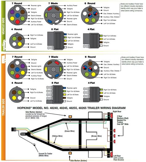 Utility Trailer Cer by 7 Pin Cer Wiring Diagram Schematic Symbols Diagram