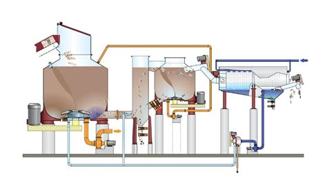 Pulping Process For Paper - tulping 174 process