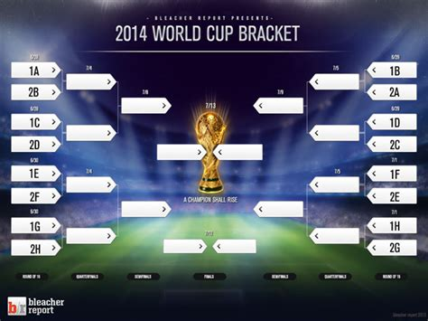 world cup scoreboard world cup bracket 2014 knockout schedule most likely