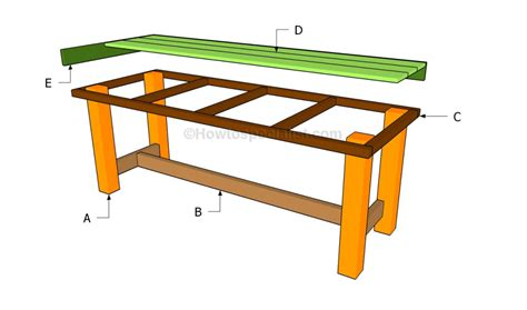Outdoor Patio Table Plans Outdoor Table Building Plans Plans Free