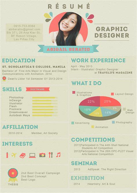 Creative Resumes by Creative Resume Resume Creative