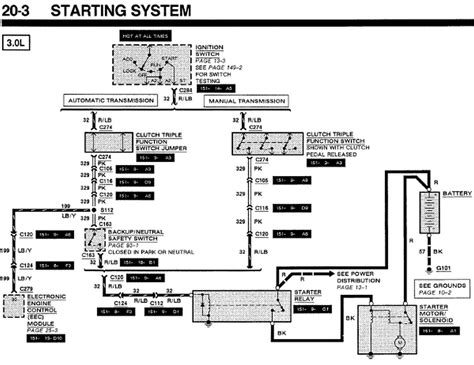 92 ford ranger wiring diagram dejual