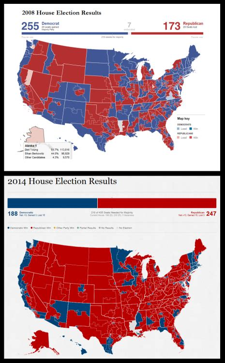 us house election results 2008 vs 2014 us house election results maps on the web