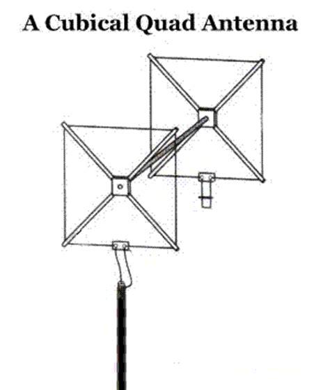 tipi di antenne comuni e curiose iz0upss jimdopage