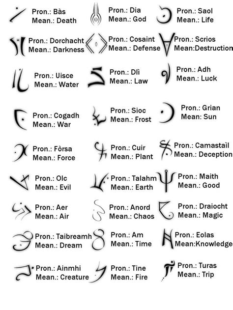 tattoo symbols and their meanings wiccan symbol tattoos and their meanings