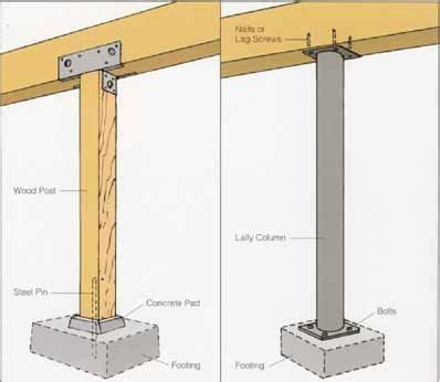 Basement Support Column Wraps How To Finish Basements398 Basement Support Columns