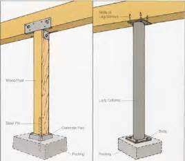 basement support column wraps how to finish basements398