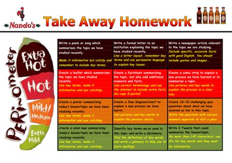 takeaway menu templates nandos takeaway homework by frauparis teaching resources