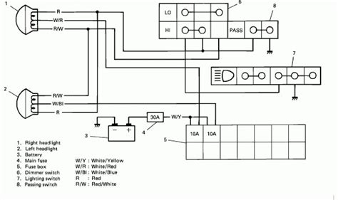 roller shutter key switch wiring diagram electric awning