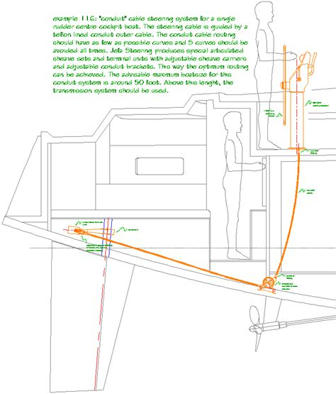conduit wiring system pdf exles of wheel steered boats