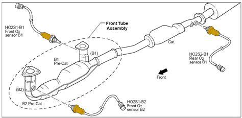 2004 nissan maxima o2 sensor wiring diagram 2004 nissan