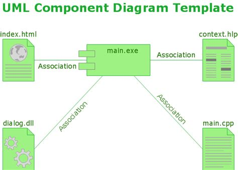 component layout diagram definition conceptdraw sles uml diagrams