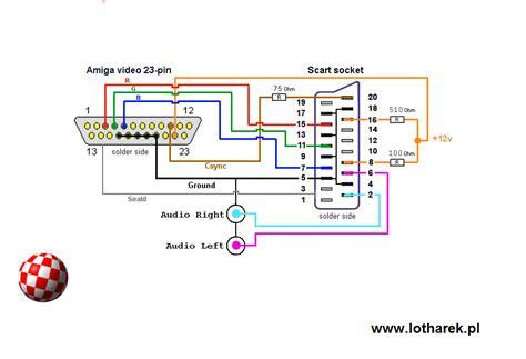 vga to scart wiring diagram free wiring