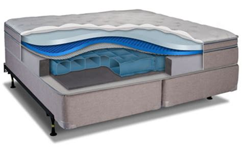 compare beds comfort sleep number p6 bed compared to personal comfort a6 number bed