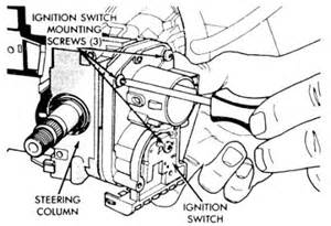 Jeep Ignition Switch Problems 1995 Jeep Ignition Switch Replacement Electrical