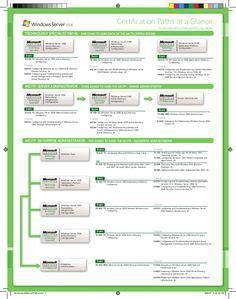 systems engineer resume exle resume exles resume and engineers