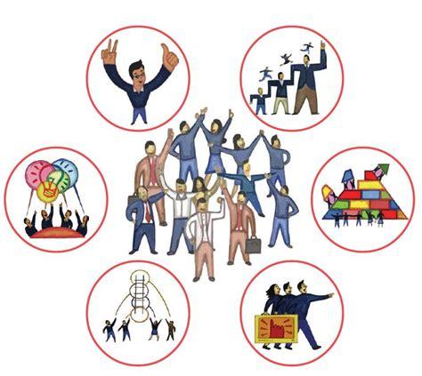 imagenes de habilidades artisticas normas de competencias laboral competencias laborales y