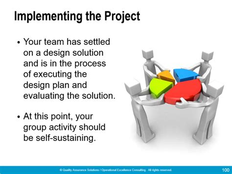 Team Building Mba Books by Team Building Books Presentation For Effective Teams