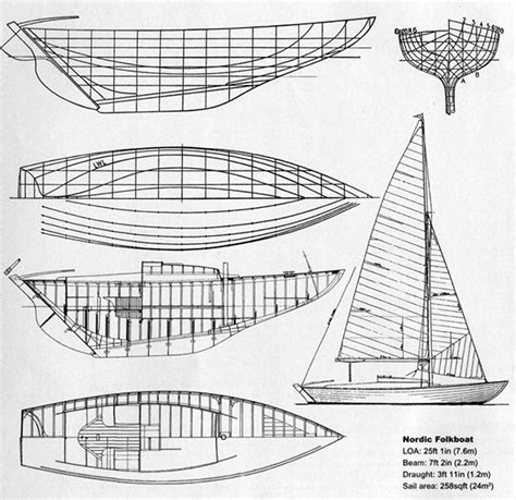 nordic boat plans great yacht designs 2 the folkboat classic boat magazine