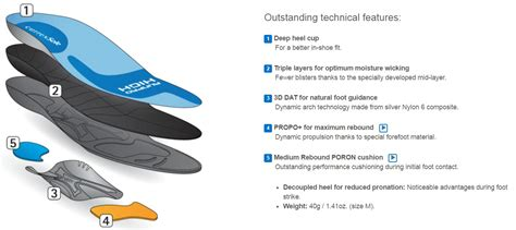 running shoe inserts for high arches currexsole runpro insoles high arch walking running