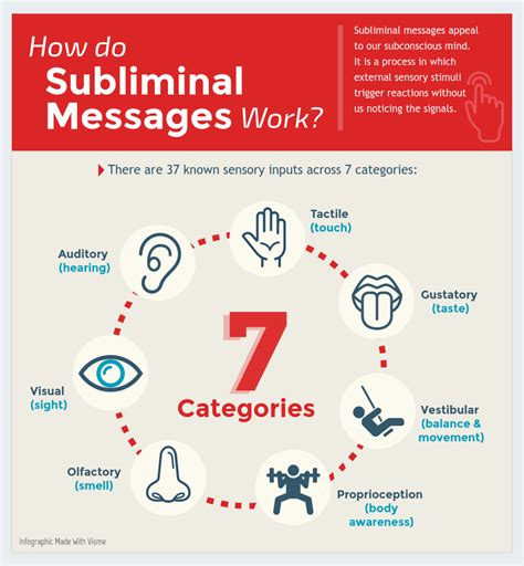 7 Things You Should About Subliminal Messages by Subliminal Messages Subliminal Pro Audio