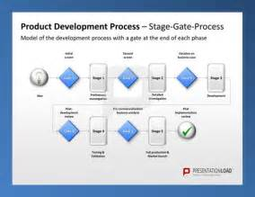 Product Development Template by Product Management Ppt Template Product Development