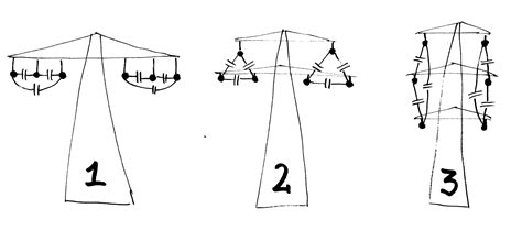 transposition of electrical conductors high voltage how do transposition towers in transmission lines work electrical engineering