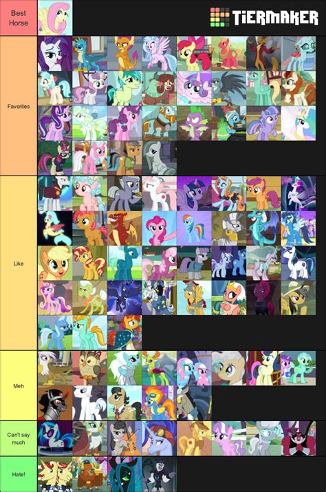 pony character tier list  lucadollar  deviantart