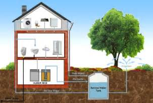 3 systems that make a home eco friendly