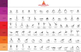 Yoga poses for weight loss pdf vinyasa flow sequence ideas