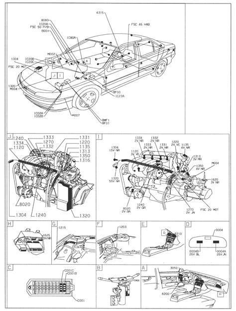 PEUGEOT 406 - ENGINE TYPE: RGX ( XU10J2CTE ) - BOSCH