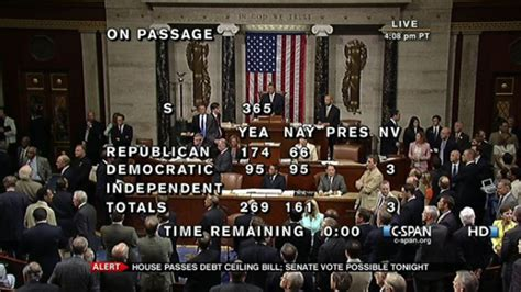 House Votes by Freedom S Lighthouse 187 U S House Of Representatives