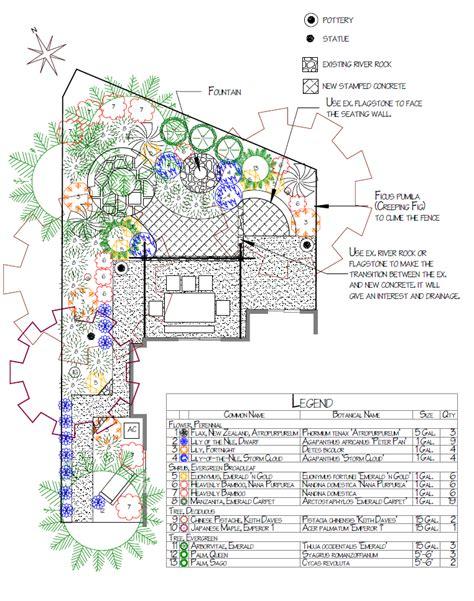 Backyard Landscape Design Templates backyard design template 2017 2018 best cars reviews