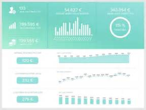 performance dashboard template 25 best ideas about performance dashboard on