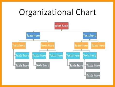 Quality Assurance Organizational Chart Template Staff Organisational Structure Techshopsavings Simple Org Chart Template