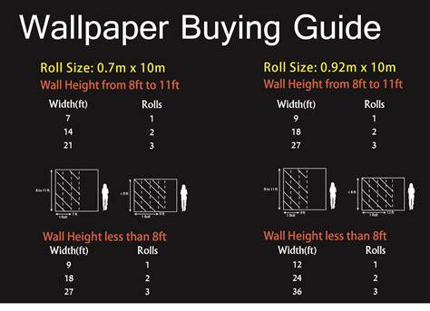 Wallpaper Size