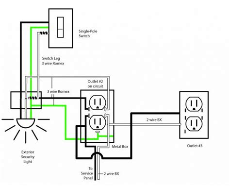 electrical wiring 101 understanding circuits basics house