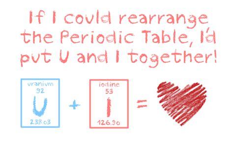 chemistry valentines day card chemistry by tertbutyl42 on deviantart