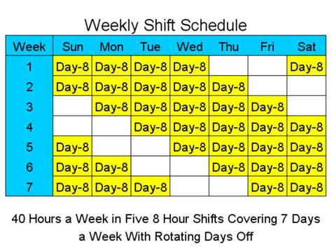 shift schedule template 24 7 printable 24 hour 7 days a week schedule calendar