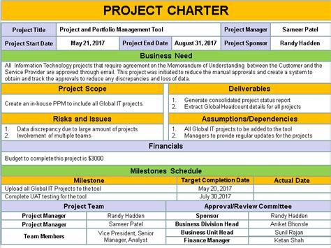 project dependency management template image result for project charter project management