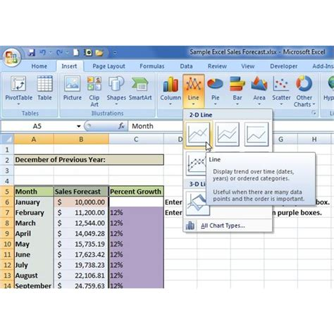 How To Create A Sales Forecast In Excel Free Excel Sales Forecasting Template Sales Forecast Template Excel Free