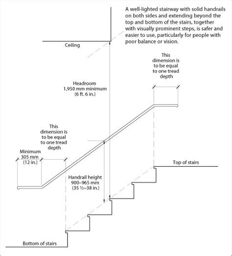 Interior Railing Height Code by Interior Stair Info Cmhc Includes Handrail Hight And