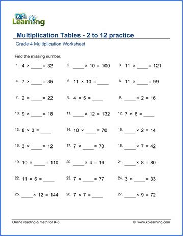 printable math worksheets multiplication without answers