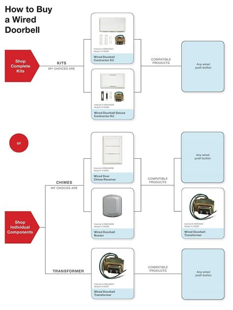 doorbell fon wiring diagram 27 wiring diagram images