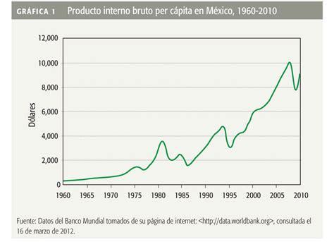 porcentaje de deduccion de cuatro por mil 2015 404 not found