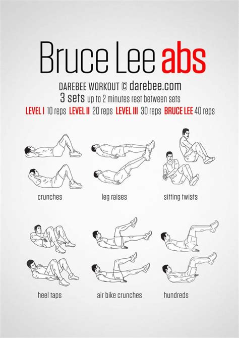 how to get bruce abs his killer workout exercises