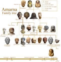 Trees tutankhamun and family trees on pinterest