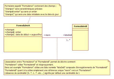 exemple diagramme d activité sysml exemple de projet avec simax erp uml sysml