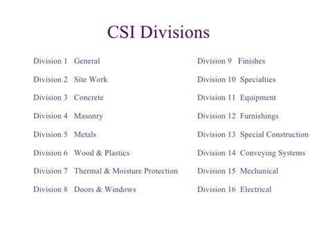 csi sections codes and zoning fall09